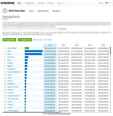 https://knoema.com/img/v2/atlas/atlas-ranking.png